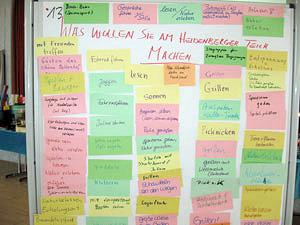 Zukunftskonferenz-AK-Moderation